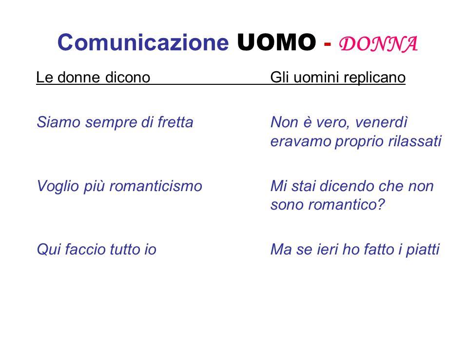 Comunicazione UOMO - DONNA Le donne diconoGli uomini replicano Siamo sempre di fretta Non è vero, venerdì eravamo proprio rilassati Voglio più romanti