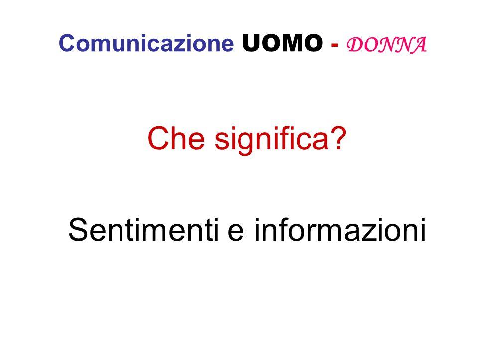 Comunicazione UOMO - DONNA Che significa? Sentimenti e informazioni
