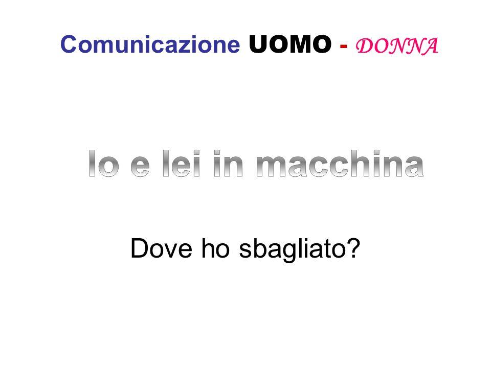 Comunicazione UOMO - DONNA In caso di stress, luomo… Vuole essere accettato come capace di risolvere i problemi da solo Ma la donna cosa fa.