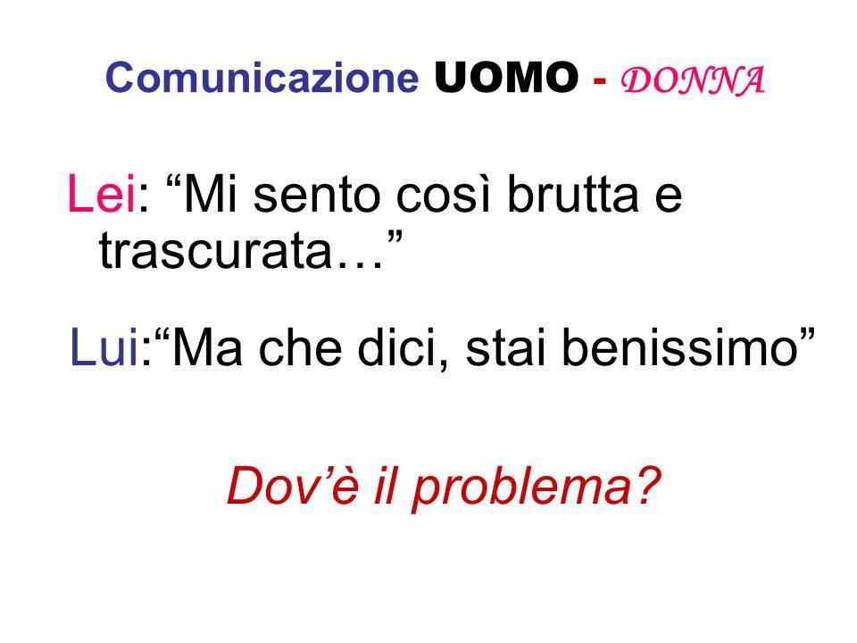 Comunicazione UOMO - DONNA Lei: Mi sento così brutta e trascurata… Lui:Ma che dici, stai benissimo Dovè il problema?