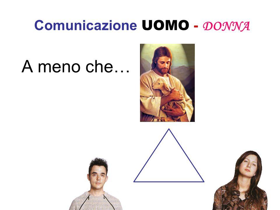 Comunicazione UOMO - DONNA A meno che…