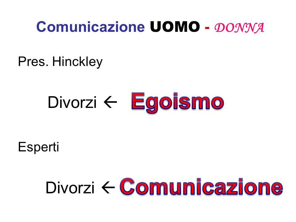 Comunicazione UOMO - DONNA Egoismo nella comunicazione? (ma che significa?) Come ci si arriva?