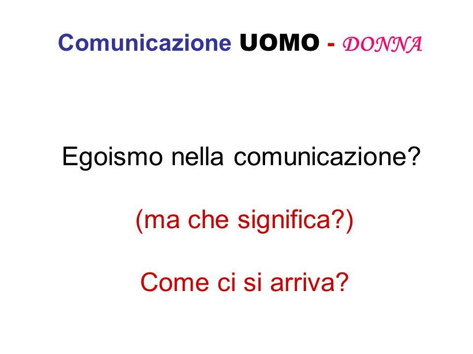 Comunicazione UOMO - DONNA CONCLUSIONE Siamo troppo diversi…