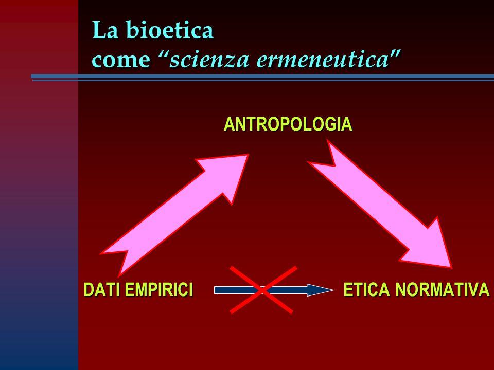 La bioetica comescienza ermeneutica La bioetica comescienza ermeneutica ANTROPOLOGIA DATI EMPIRICI ETICA NORMATIVA