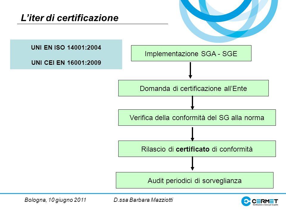 UNI EN ISO 14001:2004 UNI CEI EN 16001:2009 Implementazione SGA - SGE Domanda di certificazione allEnte Verifica della conformità del SG alla norma Rilascio di certificato di conformità Audit periodici di sorveglianza Liter di certificazione D.ssa Barbara MazziottiBologna, 10 giugno 2011