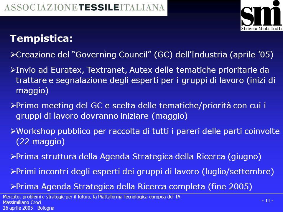 Mercato: problemi e strategie per il futuro, la Piattaforma Tecnologica europea del TA Massimiliano Croci 26 aprile 2005 - Bologna - 11 - Tempistica: Creazione del Governing Council (GC) dellIndustria (aprile 05) Invio ad Euratex, Textranet, Autex delle tematiche prioritarie da trattare e segnalazione degli esperti per i gruppi di lavoro (inizi di maggio) Primo meeting del GC e scelta delle tematiche/priorità con cui i gruppi di lavoro dovranno iniziare (maggio) Workshop pubblico per raccolta di tutti i pareri delle parti coinvolte (22 maggio) Prima struttura della Agenda Strategica della Ricerca (giugno) Primi incontri degli esperti dei gruppi di lavoro (luglio/settembre) Prima Agenda Strategica della Ricerca completa (fine 2005)