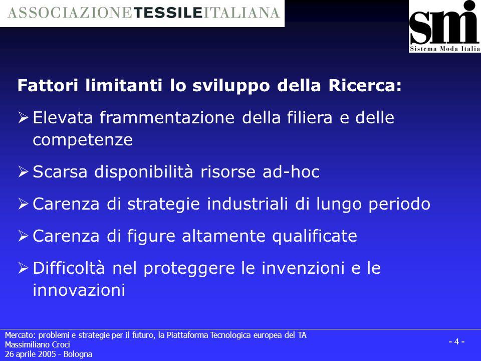 Mercato: problemi e strategie per il futuro, la Piattaforma Tecnologica europea del TA Massimiliano Croci 26 aprile 2005 - Bologna - 15 - GRAZIE PER LATTENZIONE Massimiliano Croci Responsabile dellArea Tecnologia e Ambiente Associazione Tessile Italiana Sistema Moda Italia Viale Sarca, 223 - 20126 Milano Tel: 02/66103838 Fax: 02/66103863 E-mail: massimiliano.croci@asstex.itmassimiliano.croci@asstex.it