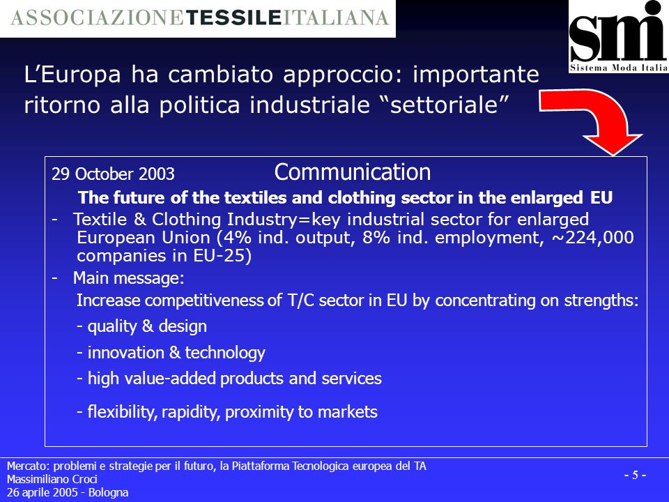 Mercato: problemi e strategie per il futuro, la Piattaforma Tecnologica europea del TA Massimiliano Croci 26 aprile 2005 - Bologna - 5 - LEuropa ha cambiato approccio: importante ritorno alla politica industriale settoriale 29 October 2003 Communication The future of the textiles and clothing sector in the enlarged EU - Textile & Clothing Industry=key industrial sector for enlarged European Union (4% ind.