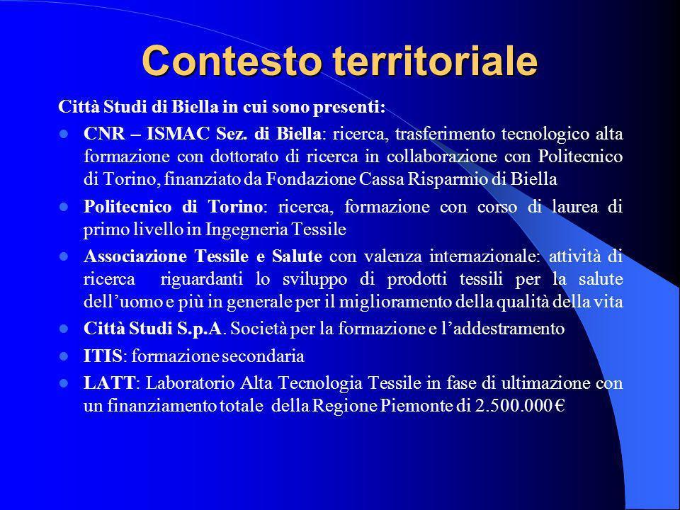 Contesto territoriale Città Studi di Biella in cui sono presenti: CNR – ISMAC Sez. di Biella: ricerca, trasferimento tecnologico alta formazione con d