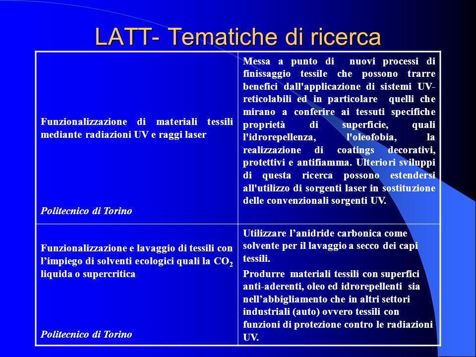 LATT- Tematiche di ricerca Funzionalizzazione di materiali tessili mediante radiazioni UV e raggi laser Politecnico di Torino Messa a punto di nuovi p