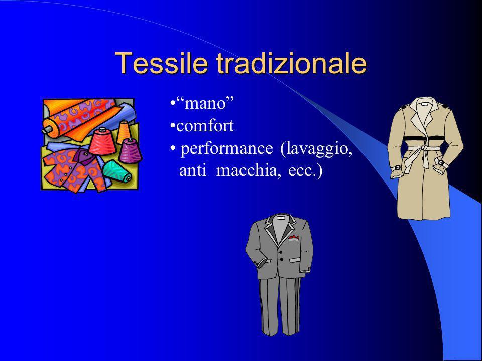 Tessile tradizionale mano comfort performance (lavaggio, anti macchia, ecc.)