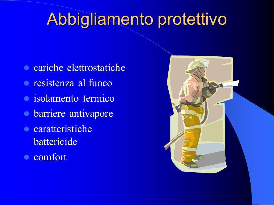 Abbigliamento protettivo cariche elettrostatiche resistenza al fuoco isolamento termico barriere antivapore caratteristiche battericide comfort