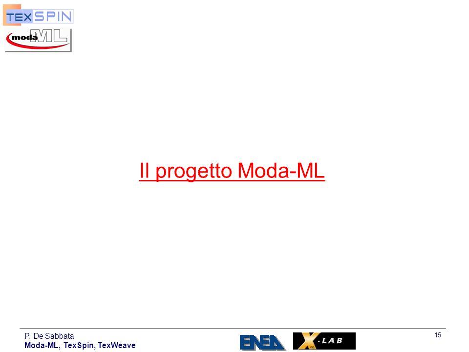 P. De Sabbata Moda-ML, TexSpin, TexWeave 15 Il progetto Moda-ML