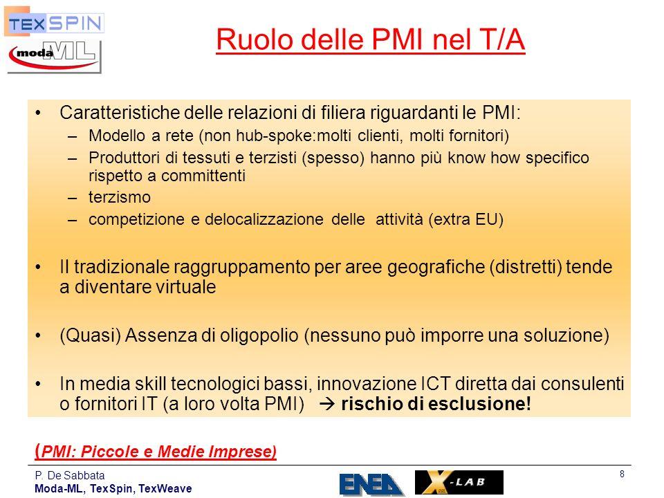 P. De Sabbata Moda-ML, TexSpin, TexWeave 9 Servono iniziative di standardizzazione?