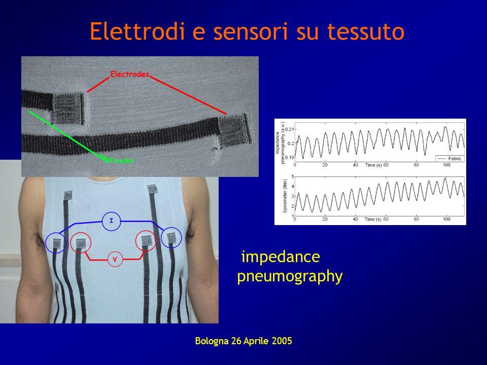 Bologna 26 Aprile 2005 Elettrodi e sensori su tessuto impedance pneumography