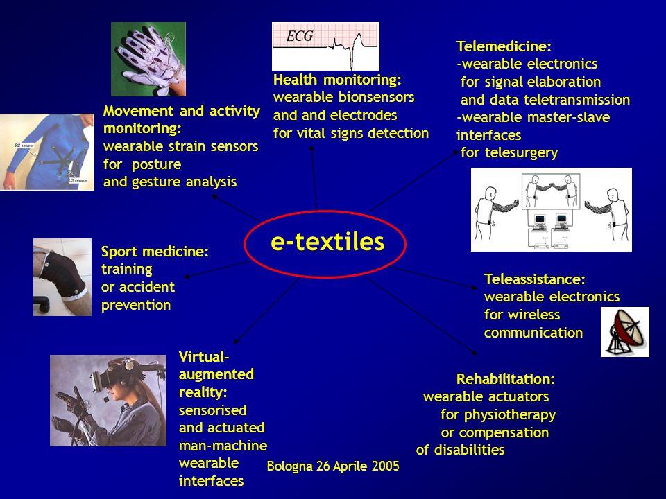 Bologna 26 Aprile 2005 e-textiles Movement and activity monitoring: wearable strain sensors for posture and gesture analysis Health monitoring: wearab