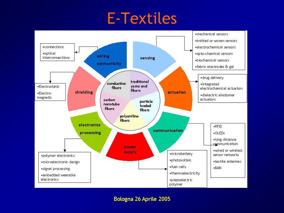 Bologna 26 Aprile 2005 E-Textiles