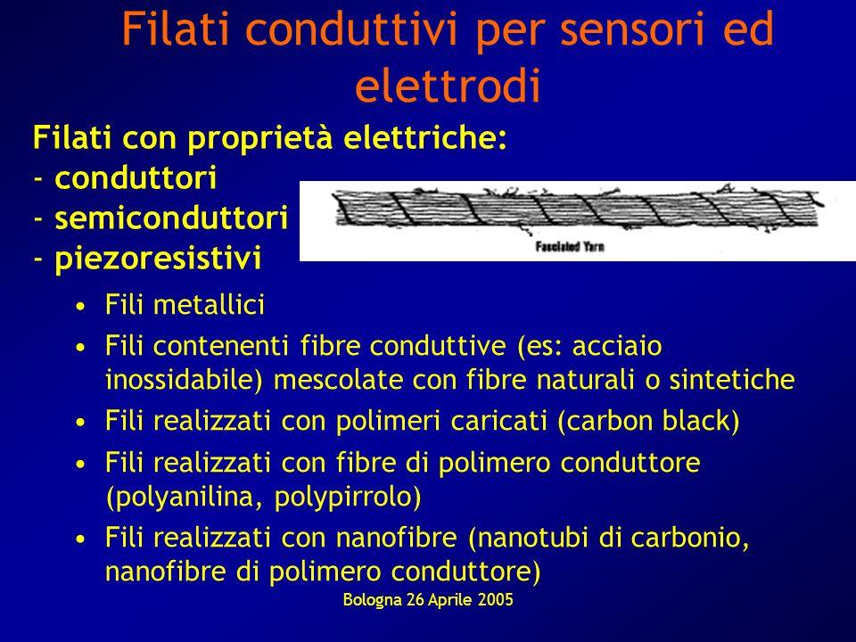 Bologna 26 Aprile 2005 Fili metallici Fili contenenti fibre conduttive (es: acciaio inossidabile) mescolate con fibre naturali o sintetiche Fili reali