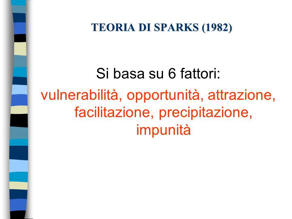 TEORIA DI SPARKS (1982) Si basa su 6 fattori: vulnerabilità, opportunità, attrazione, facilitazione, precipitazione, impunità