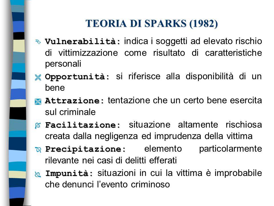 TEORIA DI SPARKS (1982) Vulnerabilità: Vulnerabilità: indica i soggetti ad elevato rischio di vittimizzazione come risultato di caratteristiche person