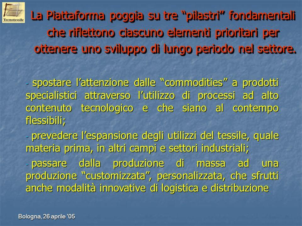 Bologna, 26 aprile '05 - spostare lattenzione dalle commodities a prodotti specialistici attraverso lutilizzo di processi ad alto contenuto tecnologic