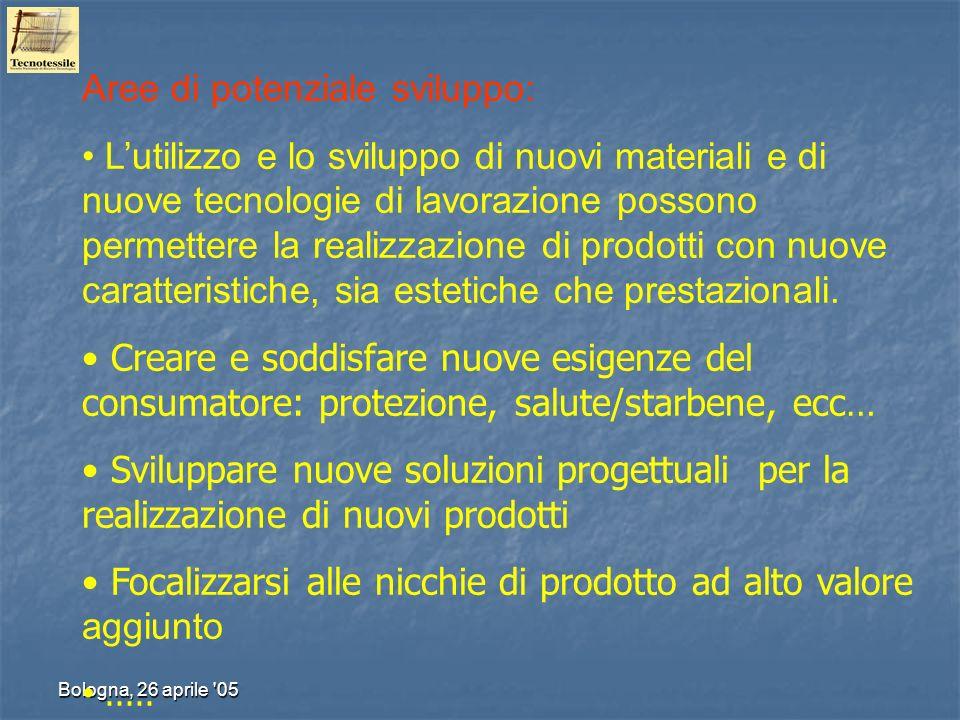 Bologna, 26 aprile '05 Aree di potenziale sviluppo: Lutilizzo e lo sviluppo di nuovi materiali e di nuove tecnologie di lavorazione possono permettere