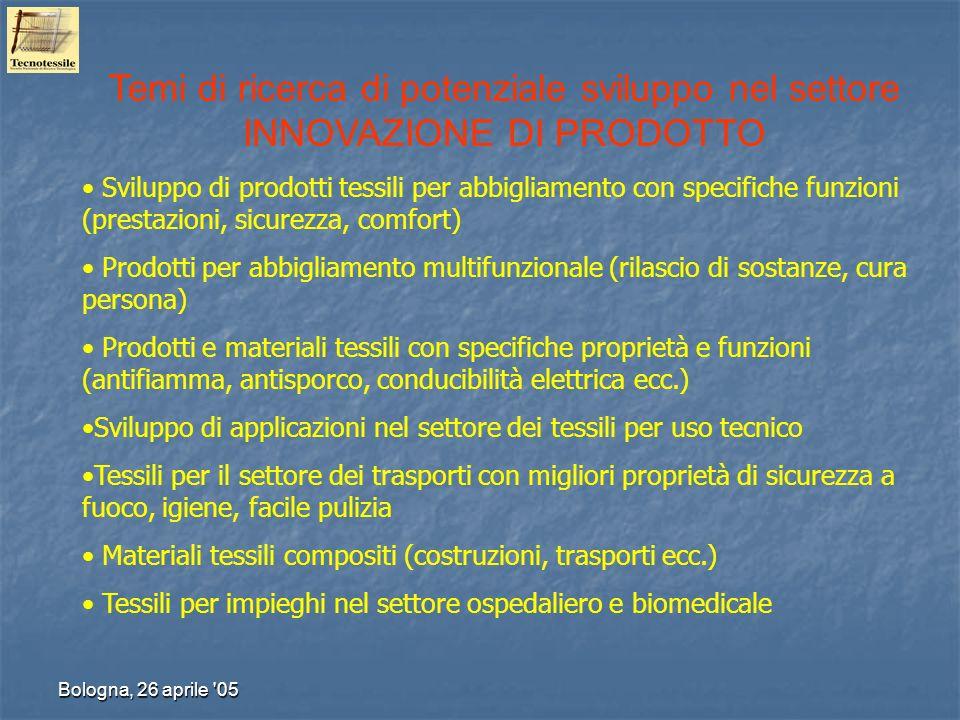 Bologna, 26 aprile '05 Temi di ricerca di potenziale sviluppo nel settore INNOVAZIONE DI PRODOTTO Sviluppo di prodotti tessili per abbigliamento con s