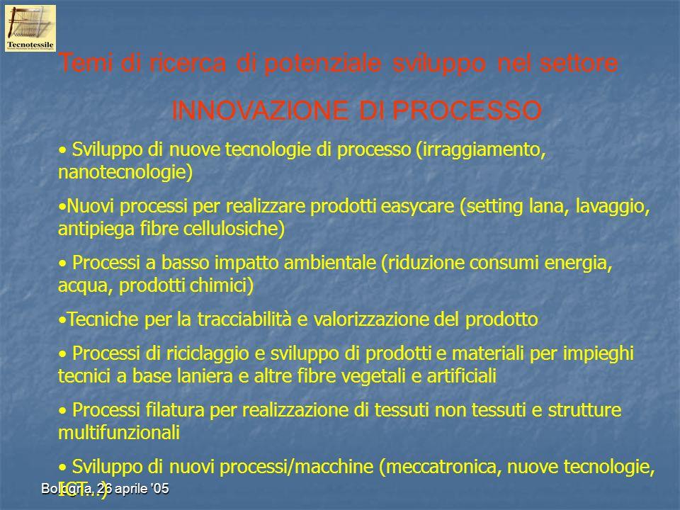 Bologna, 26 aprile '05 Temi di ricerca di potenziale sviluppo nel settore INNOVAZIONE DI PROCESSO Sviluppo di nuove tecnologie di processo (irraggiame