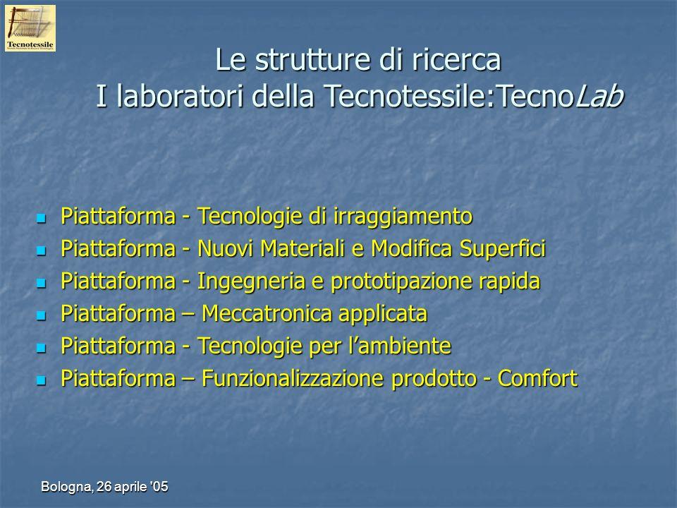 Bologna, 26 aprile '05 Le strutture di ricerca I laboratori della Tecnotessile:TecnoLab Piattaforma - Tecnologie di irraggiamento Piattaforma - Tecnol