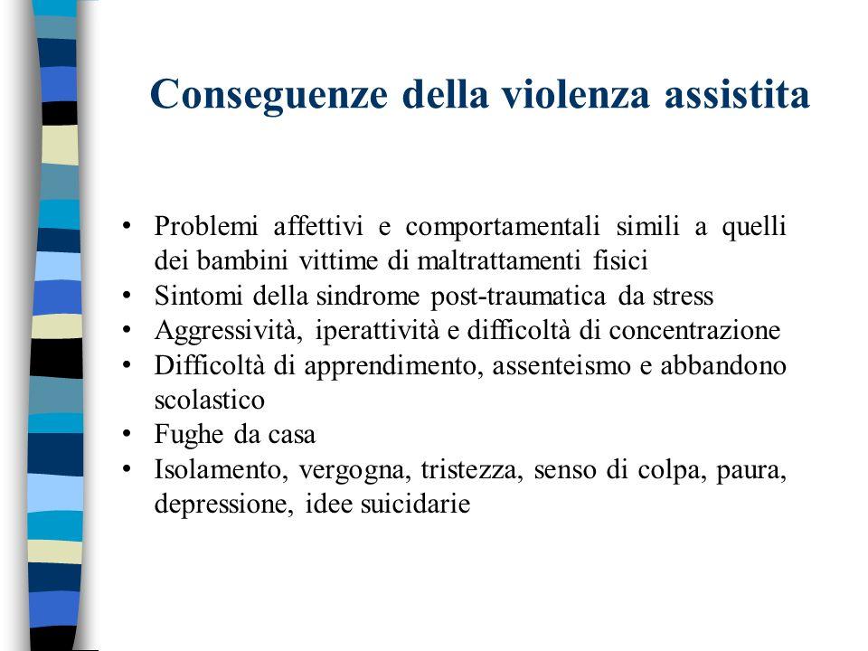 Conseguenze della violenza assistita Problemi affettivi e comportamentali simili a quelli dei bambini vittime di maltrattamenti fisici Sintomi della s