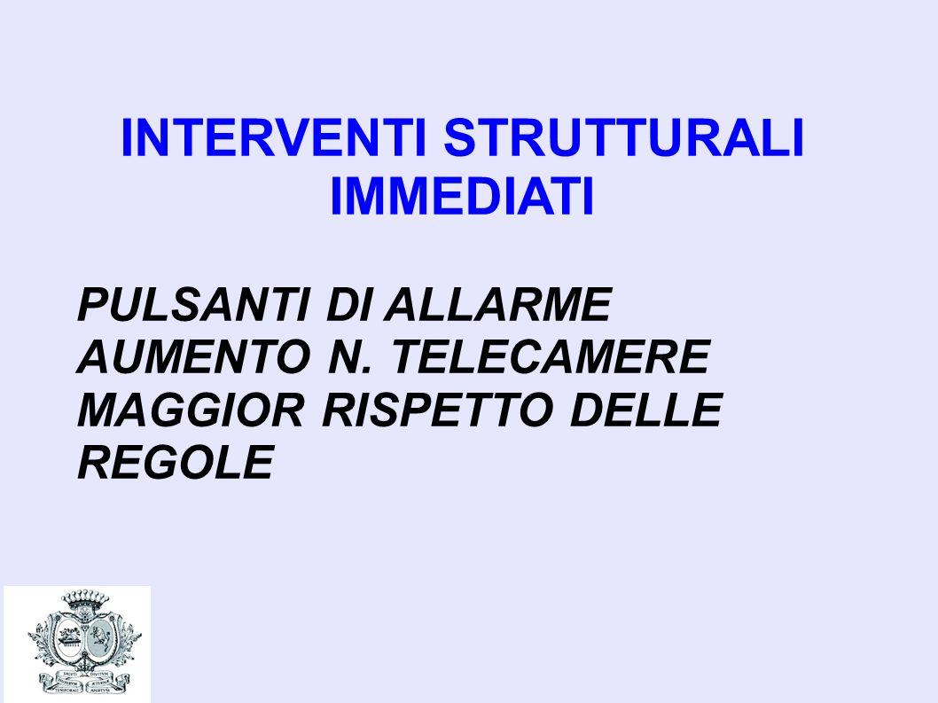 INTERVENTI STRUTTURALI IMMEDIATI PULSANTI DI ALLARME AUMENTO N. TELECAMERE MAGGIOR RISPETTO DELLE REGOLE