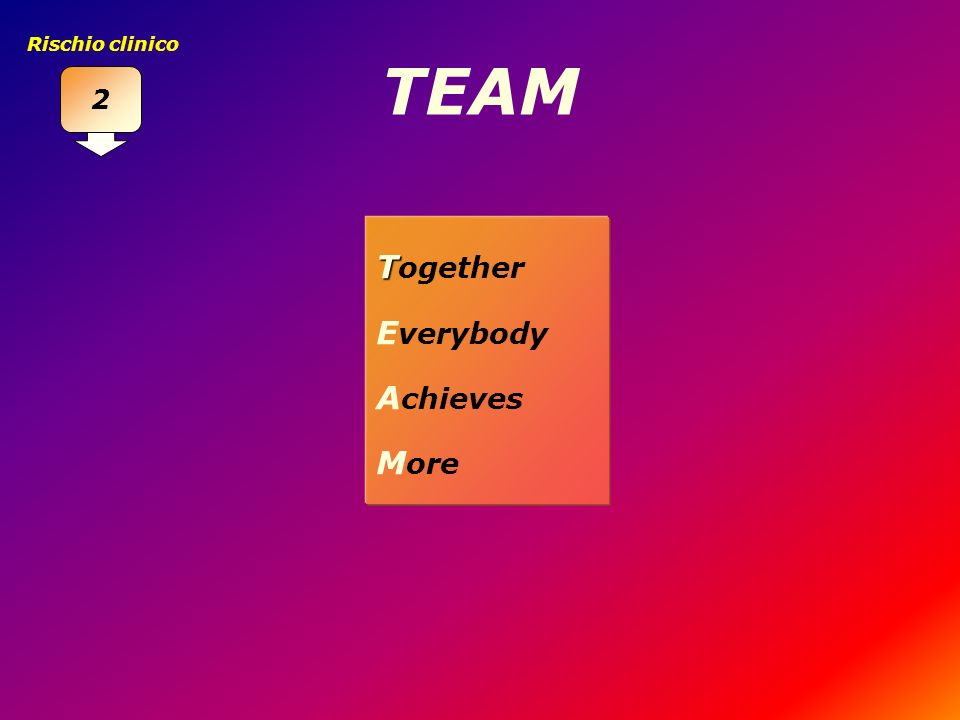 TEAM T T ogether E verybody A chieves M ore 2 Rischio clinico