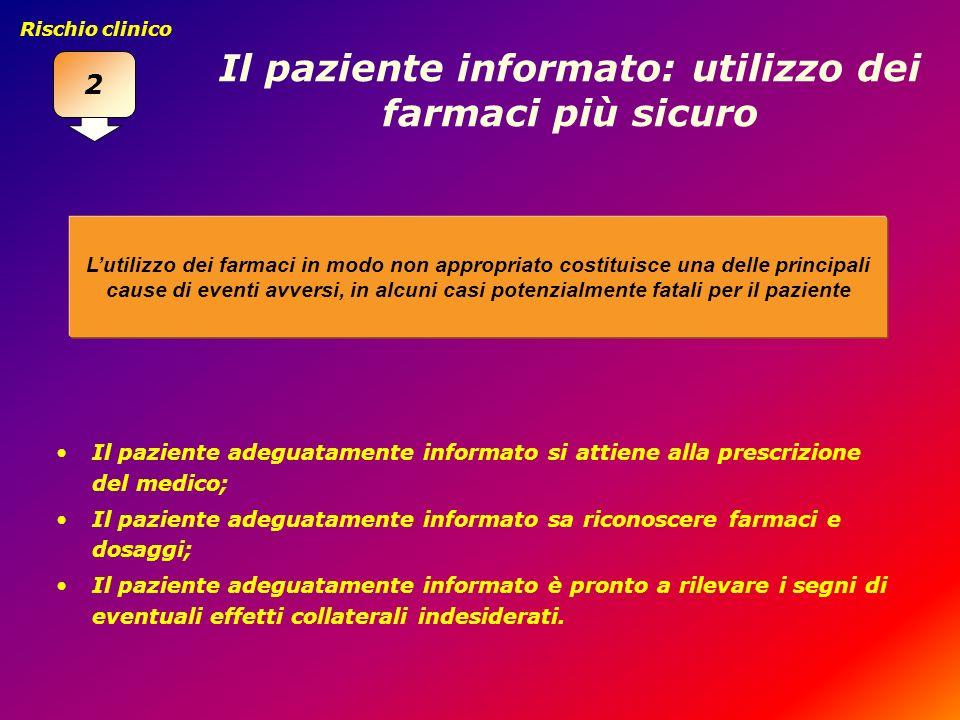 Il paziente informato: utilizzo dei farmaci più sicuro Il paziente adeguatamente informato si attiene alla prescrizione del medico; Il paziente adegua