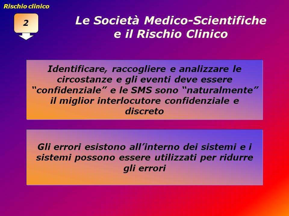 Le Società Medico-Scientifiche e il Rischio Clinico Identificare, raccogliere e analizzare le circostanze e gli eventi deve essere confidenziale e le
