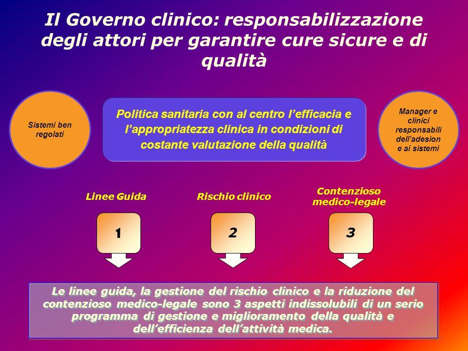 Il Governo clinico: responsabilizzazione degli attori per garantire cure sicure e di qualità Politica sanitaria con al centro lefficacia e lappropriat