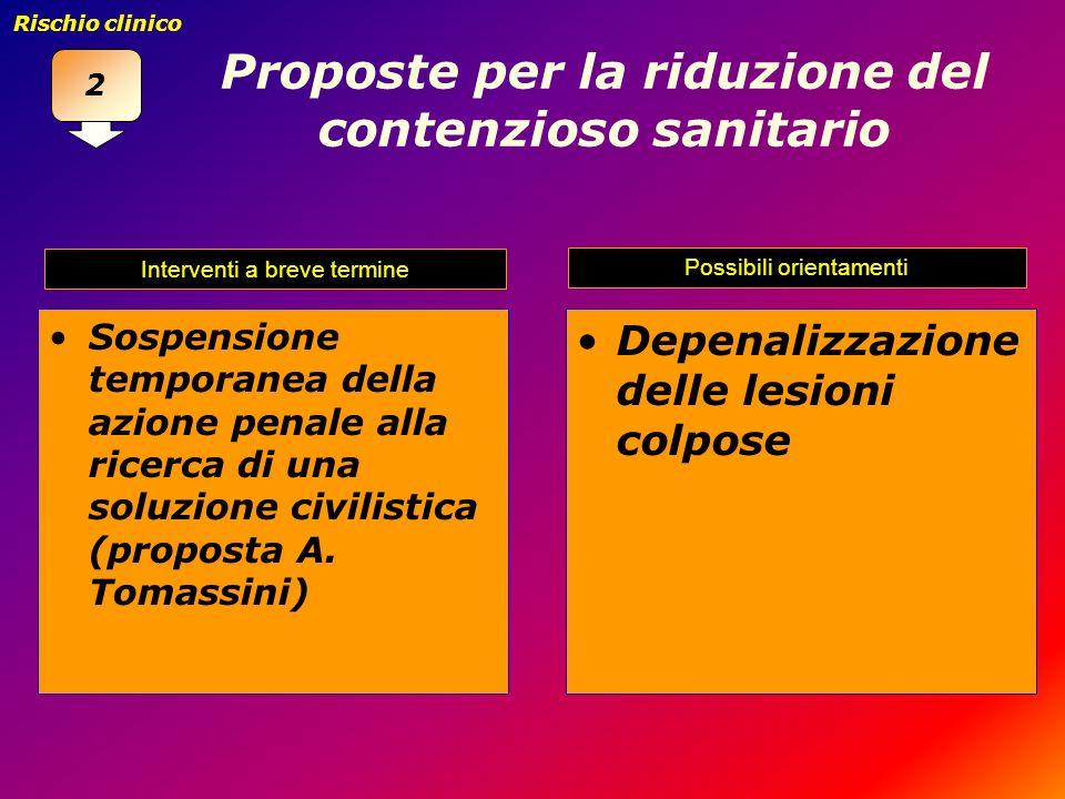 Proposte per la riduzione del contenzioso sanitario Sospensione temporanea della azione penale alla ricerca di una soluzione civilistica (proposta A.