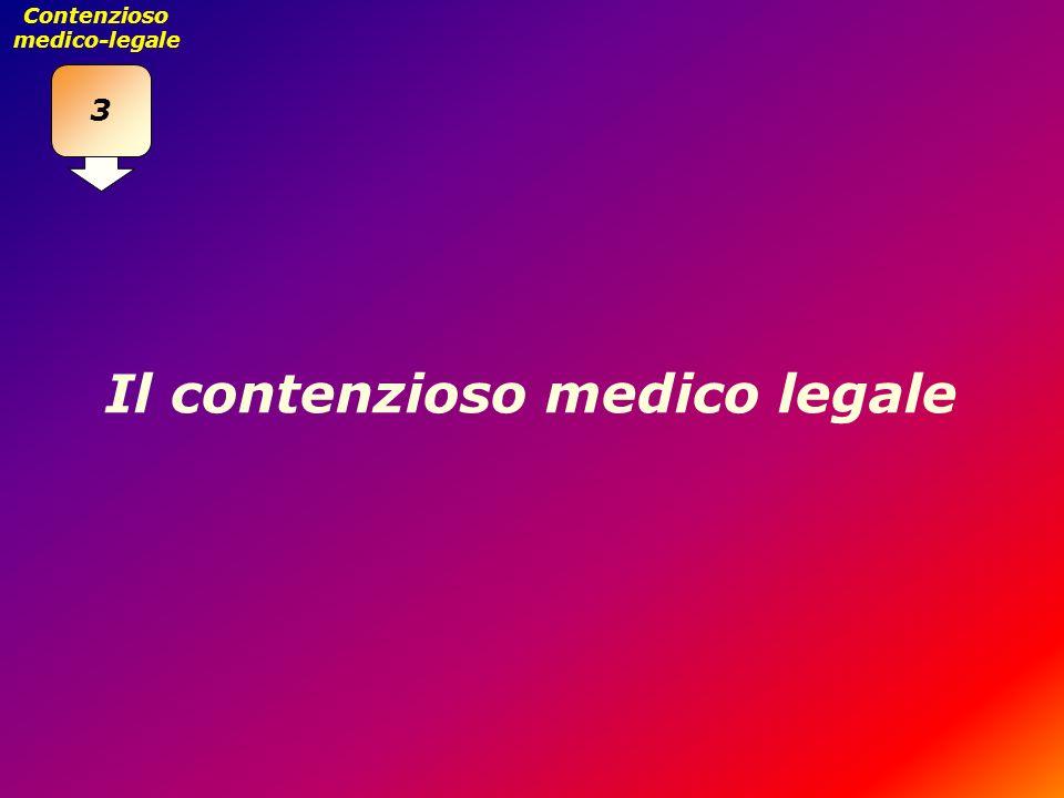 Il contenzioso medico legale 3 Contenzioso medico-legale