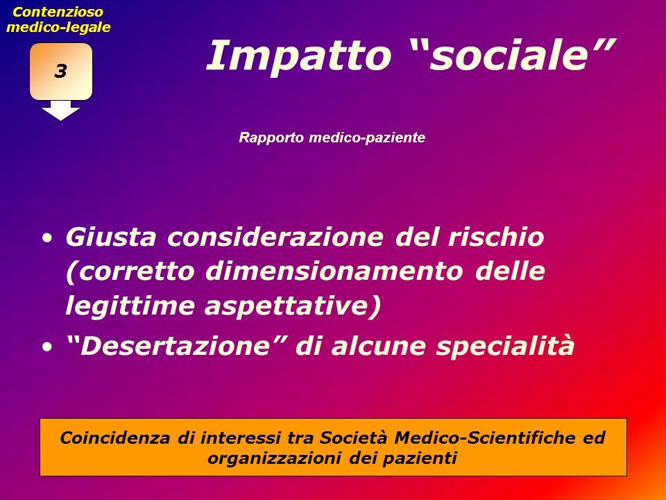 Impatto sociale Giusta considerazione del rischio (corretto dimensionamento delle legittime aspettative) Desertazione di alcune specialità Rapporto me