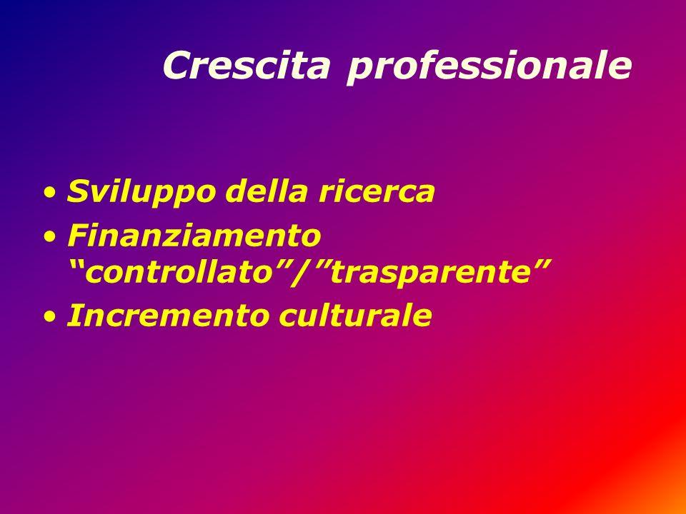 Crescita professionale Sviluppo della ricerca Finanziamento controllato/trasparente Incremento culturale