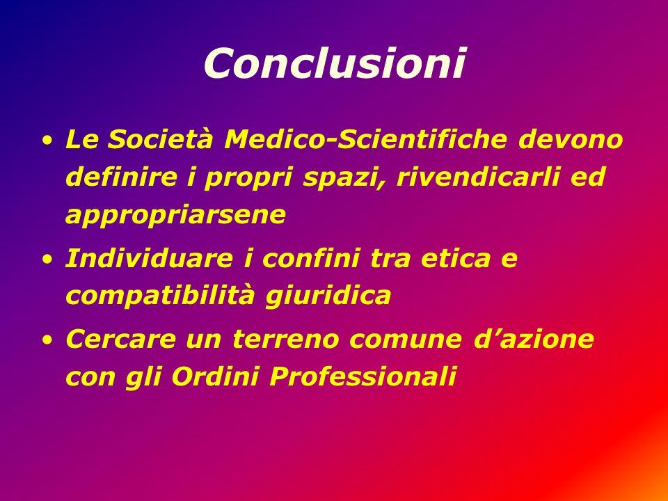 Conclusioni Le Società Medico-Scientifiche devono definire i propri spazi, rivendicarli ed appropriarsene Individuare i confini tra etica e compatibil