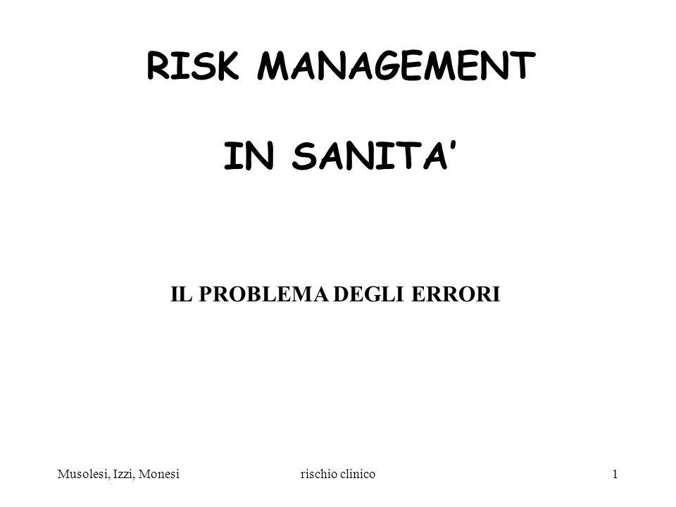 Musolesi, Izzi, Monesirischio clinico1 RISK MANAGEMENT IN SANITA IL PROBLEMA DEGLI ERRORI
