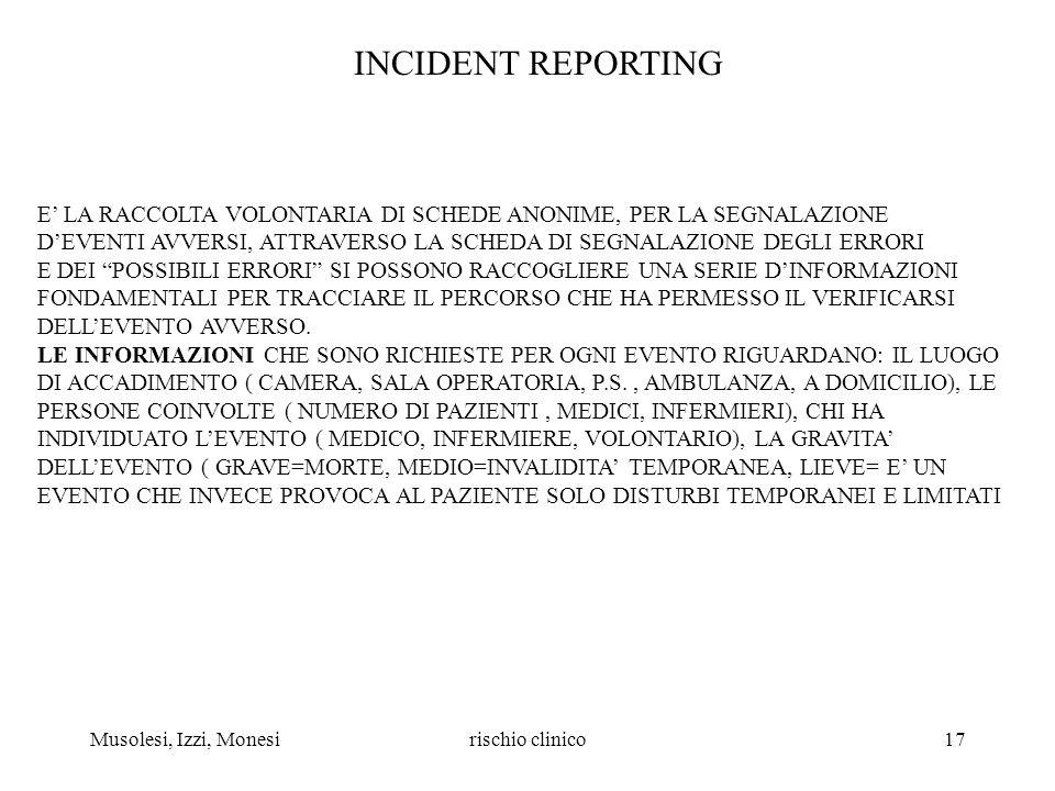 Musolesi, Izzi, Monesirischio clinico17 INCIDENT REPORTING E LA RACCOLTA VOLONTARIA DI SCHEDE ANONIME, PER LA SEGNALAZIONE DEVENTI AVVERSI, ATTRAVERSO