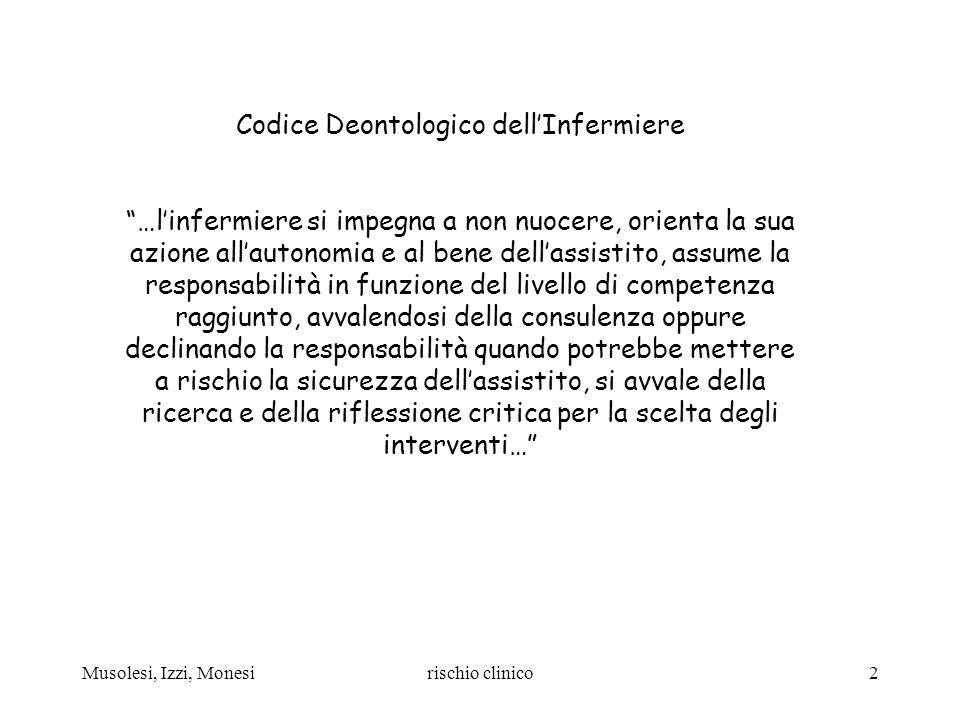 Musolesi, Izzi, Monesirischio clinico13 CAUSE IMMEDIATE CAUSE SOTTOSTANTI CAUSE PROFONDE FATTORI LEGATI AL PAZIENTE INDIVIDUALI, TEAM, AMBIENALI FATTORI ORGANIZZATIVI GESTIONALI CAUSE IMMEDIATE E SOTTOSTANTI