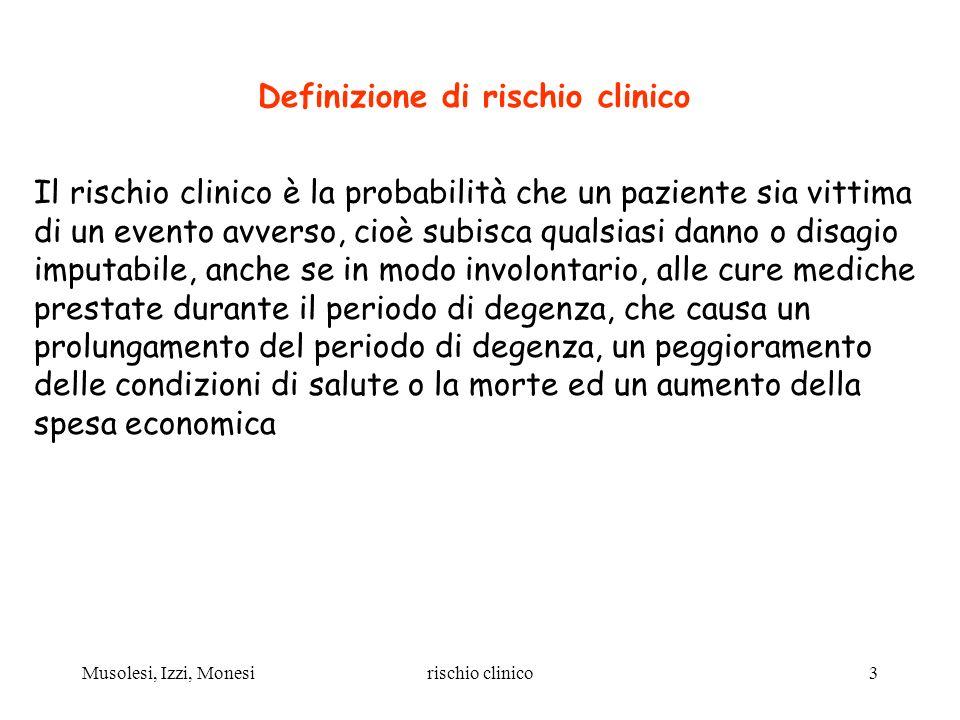 Musolesi, Izzi, Monesirischio clinico3 Definizione di rischio clinico Il rischio clinico è la probabilità che un paziente sia vittima di un evento avv