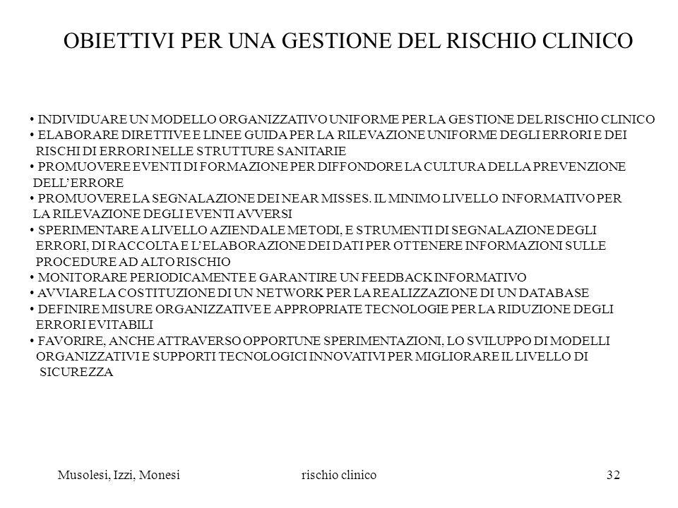 Musolesi, Izzi, Monesirischio clinico32 OBIETTIVI PER UNA GESTIONE DEL RISCHIO CLINICO INDIVIDUARE UN MODELLO ORGANIZZATIVO UNIFORME PER LA GESTIONE D