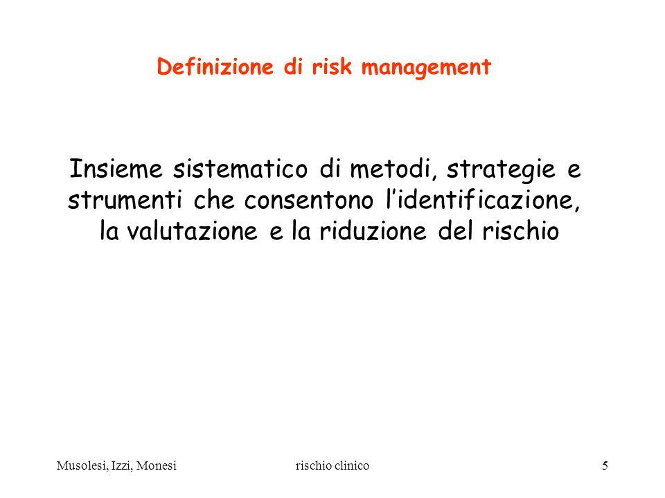 Musolesi, Izzi, Monesirischio clinico5 Insieme sistematico di metodi, strategie e strumenti che consentono lidentificazione, la valutazione e la riduz