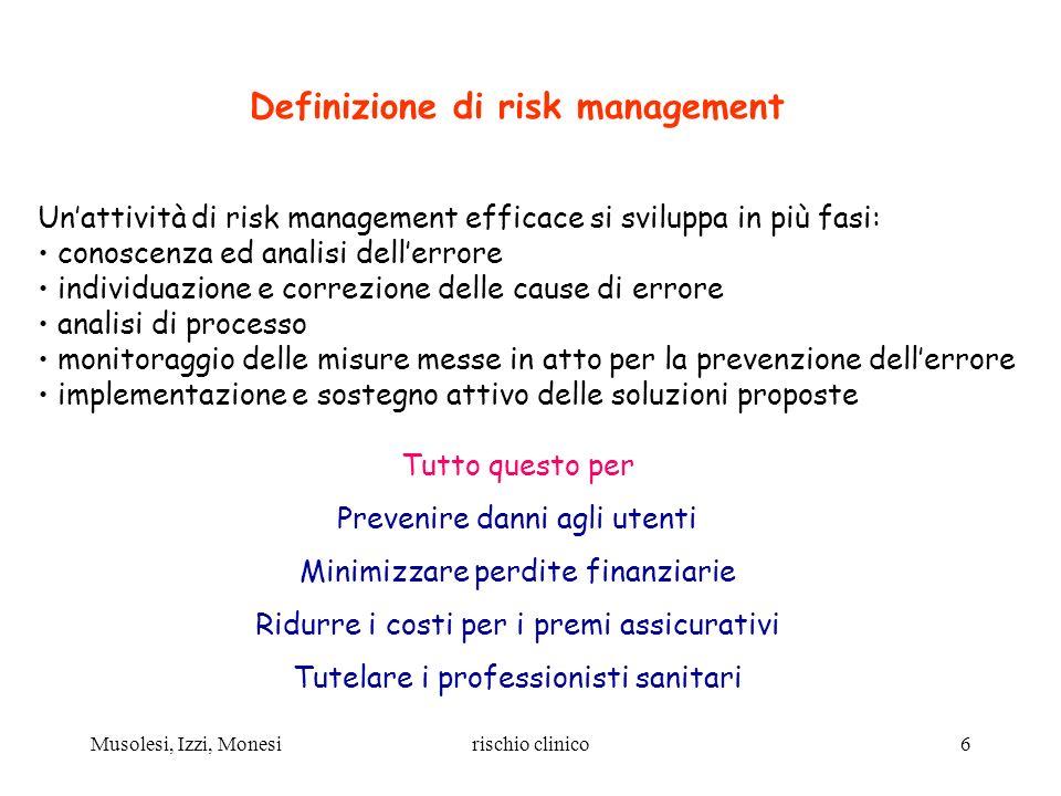 Musolesi, Izzi, Monesirischio clinico6 Unattività di risk management efficace si sviluppa in più fasi: conoscenza ed analisi dellerrore individuazione