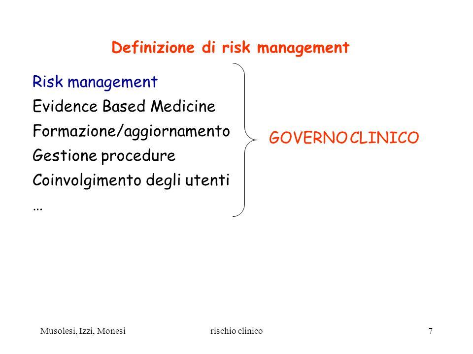 Musolesi, Izzi, Monesirischio clinico7 Risk management Evidence Based Medicine Formazione/aggiornamento Gestione procedure Coinvolgimento degli utenti