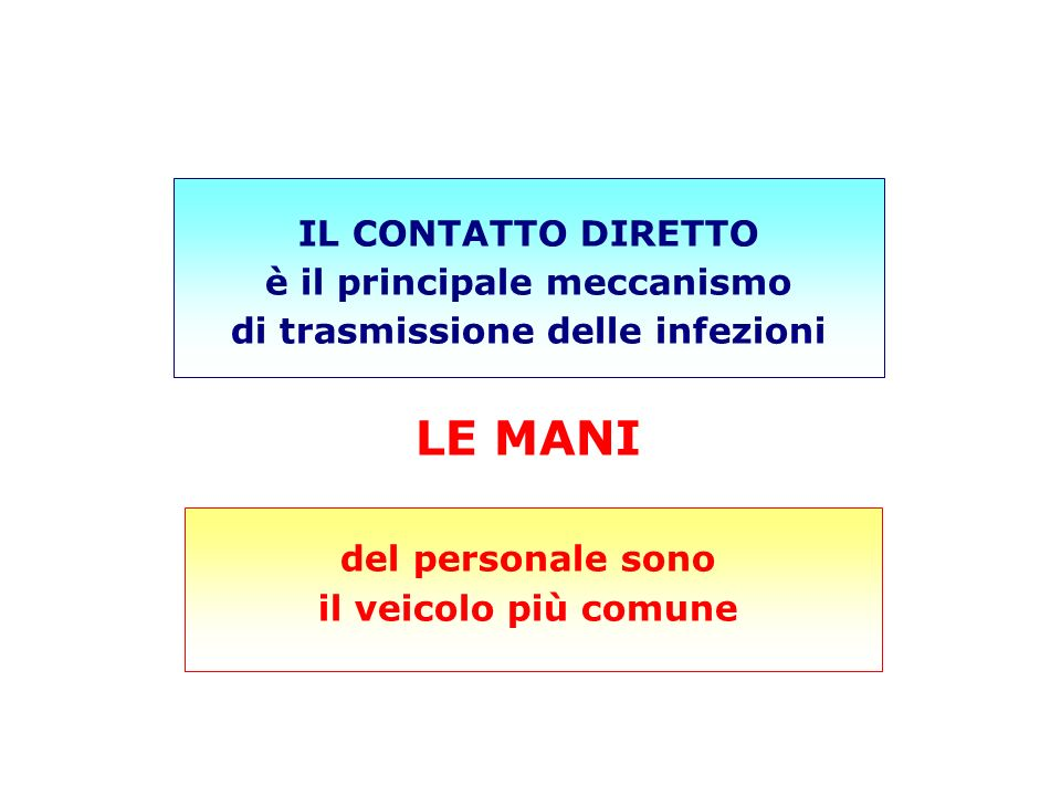 IL CONTATTO DIRETTO è il principale meccanismo di trasmissione delle infezioni LE MANI del personale sono il veicolo più comune
