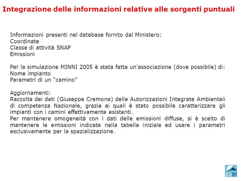 Integrazione delle informazioni relative alle sorgenti puntuali Informazioni presenti nel database fornito dal Ministero: Coordinate Classe di attivit
